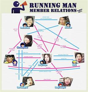 Running Man images RM HD wallpaper and background photos ...