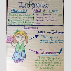 10 Anchor Charts To Teach Inferring  The Classroom Nook