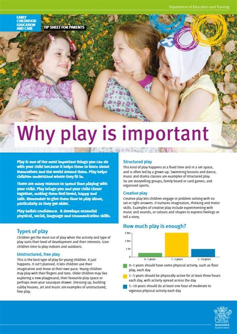 2986 best images about ideas for early childhood teachers 852   261ac25f6649bdb8b335cfb66b682f8a learning through play play based learning