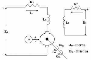 Circuit Diagram Motor : equivalent circuit of separately excited dc motor ~ A.2002-acura-tl-radio.info Haus und Dekorationen