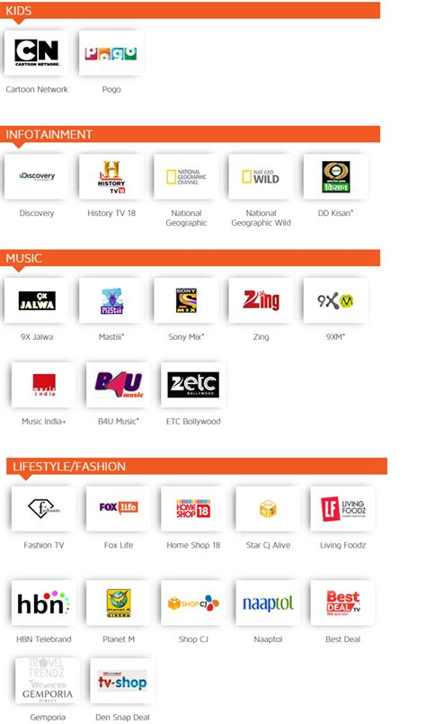super family dishtv package dth instant recharge