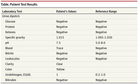 urinalysis   evaluation  hematuria nephrology