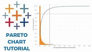 Tableau Pareto Chart Tutorial