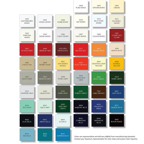 awlgrip topcoat color chart color card ayucar
