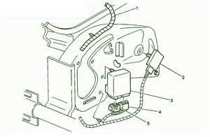 watch more like 2003 cadillac escalade fuse box diagram 2004 cadillac escalade fuse box moreover 2003 cadillac cts fuse box