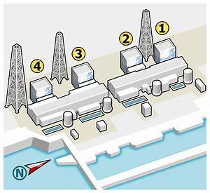 File Fukushima I Nuclear Power Plant Diagram Svg