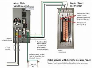 Breaker Panel With 200a Meter Main - Electrical