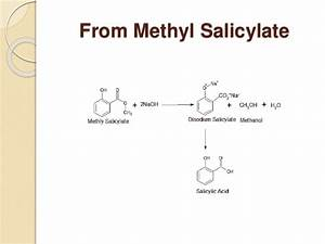 Introduction And Preparation Of Salicylic Acid  1