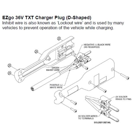ezgo golf cart  powerwise charger receptacle handle
