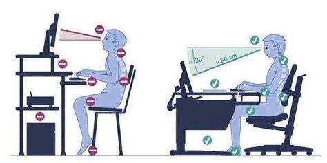 ergonomie au bureau les avantages offerts par une bonne ergonomie du poste de