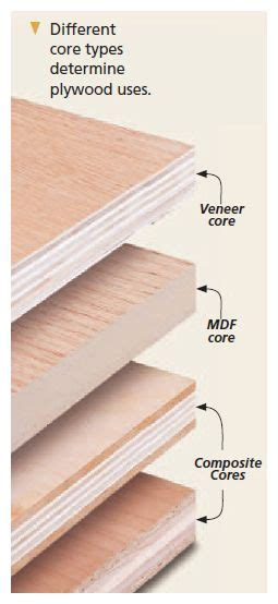 layers  plywood  images woodworking projects diy