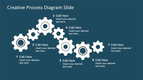 gear process diagram  slidemodel