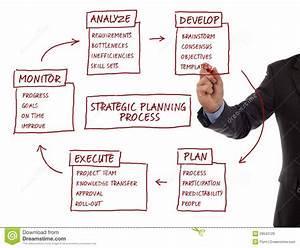 Strategic Planning Process Diagram Stock Image