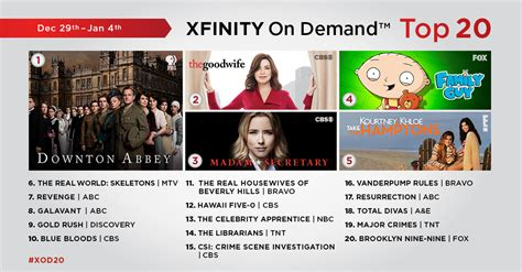 hit the floor xfinity on demand xfinity on demand top 20 tv shows for the week of dec 29 jan 4
