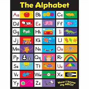 Alphabet chart learning displays for Alphabet photo letters