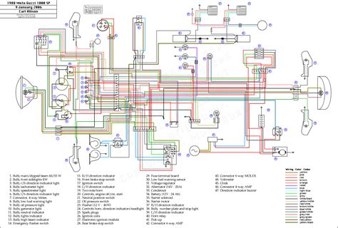 Yamaha V 650 Wiring Diagram Tach by Index Of Schemas Electriques Gb 1000