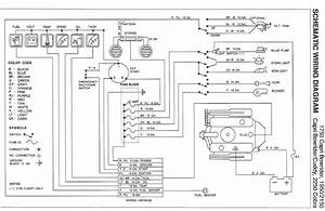 Need Help    With 3 0 Omc I  O Wiring Harness Page  1