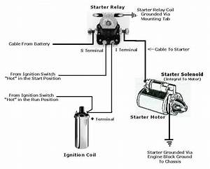 3 Pole Solenoid Switch Wiring Diagram 24556 Getacd Es
