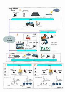 Highway Intelligent Dital Broadcasting System