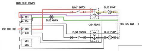 Lux Bilge Pump Wiring Indicator Enhancement
