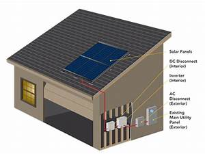 Solar Panel System Wiring Diagram Midnight