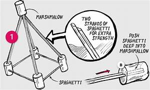 How To Build A Tall Spaghetti And Marshmallow Tower
