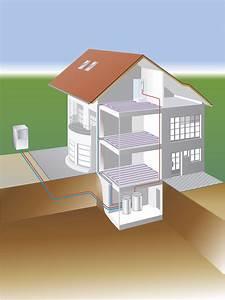 Luft Wasser Wärmepumpe Preis : peter rohrdesign gmbh heizung w rmepumpen ~ Lizthompson.info Haus und Dekorationen