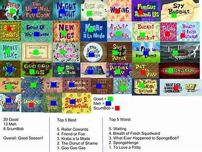 Season Scorecard Spongebob Wikia Pixels