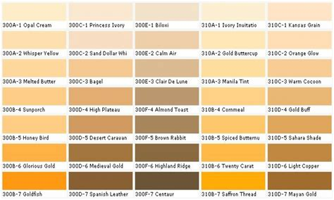 valspar yellow paint colors behr yellow paint colors