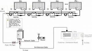 Solar Components  Micro