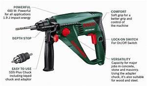 Bosch Pbh 2500 Sre : bosch pbh 2500 sre pneumatic rotary hammer ~ A.2002-acura-tl-radio.info Haus und Dekorationen