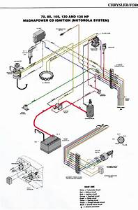 40 Hp Outboard Motor Wiring Diagram For Ignition  40  Free