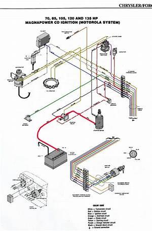 1973 Mercury Outboard Wiring Diagram 24261 Ilsolitariothemovie It