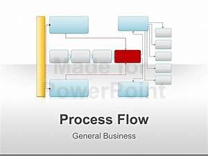 Business Process Flow Chart