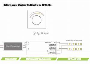 Battery Wireless Wall Controller For Cct Led Tape