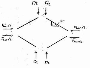 Motorkraft Berechnen : hebel mit gegengewicht seite 2 ~ Themetempest.com Abrechnung