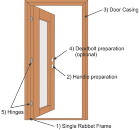 what does prehung door part two pre hung doors gosser construction co