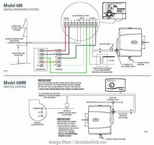 Nest Wiring Diagram  Humidifier Top     Aprilaire  Wiring