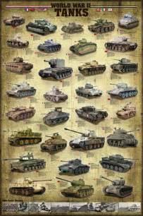 World War 2 American Tanks