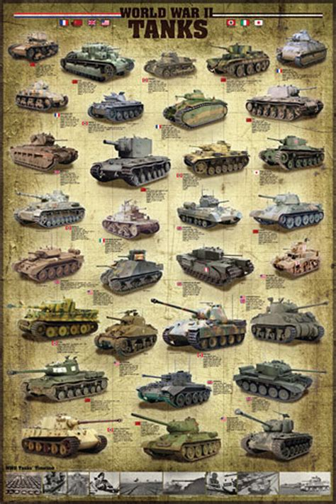 second de cuisine tanks of wwii poster at eurographics