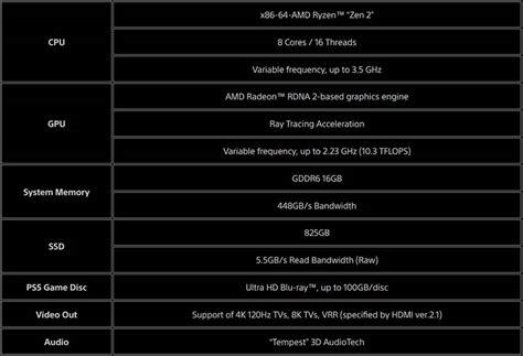 PlayStation 5 specs revealed - STACK | JB Hi-Fi