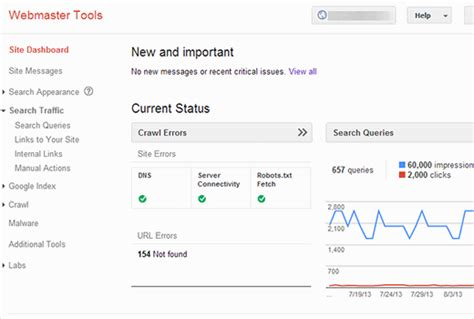 How Add Your Site Google Webmaster Tools
