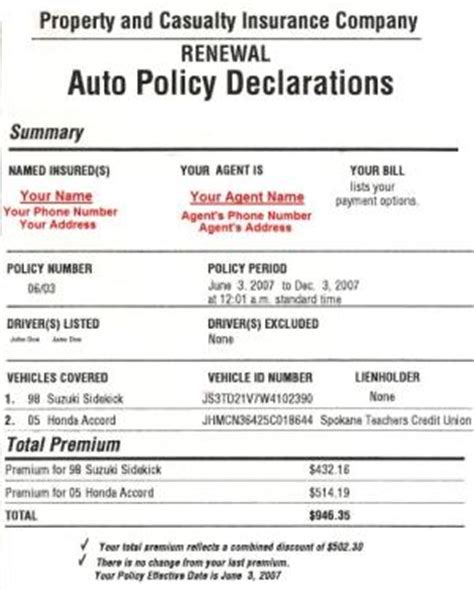 home owners insurance in michigan vehicle insurance declaration page vehicle ideas