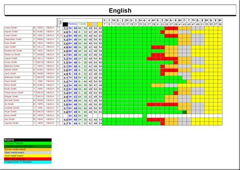 The Progress Toolkit   Helping to track student progress