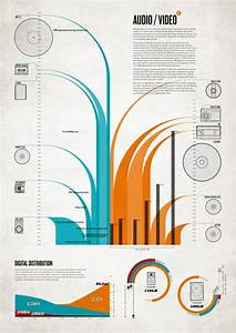 Stunning Infographics And Data Visualization