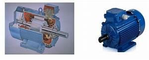 Bahan Ajar Materi Kuliah Elektro Online Ustj  Motor Induksi 3 Fasa   Part 1