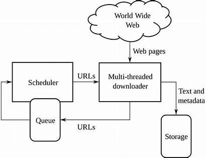 Wikipedia Wiki
