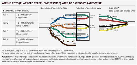 rj45 cat 6 wiring diagram volovets info