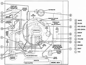 1981 Dodge Truck Vacuum Diagram  Dodge  Auto Wiring Diagram