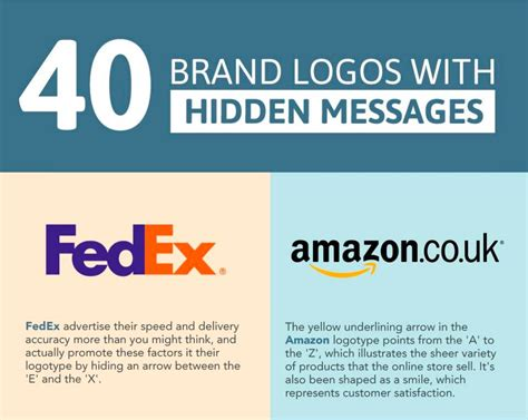 The Secret Meanings Behind Brand Logos